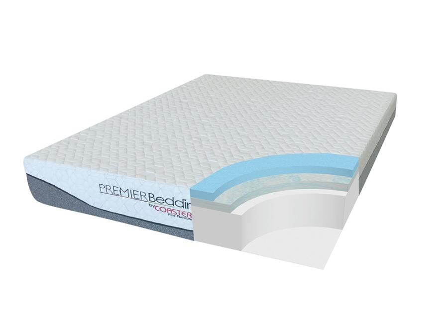 """10"""" Memory Foam Mattress Comfort Technology"""